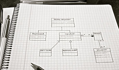 Uml class diagrams for software engineering ccuart Choice Image